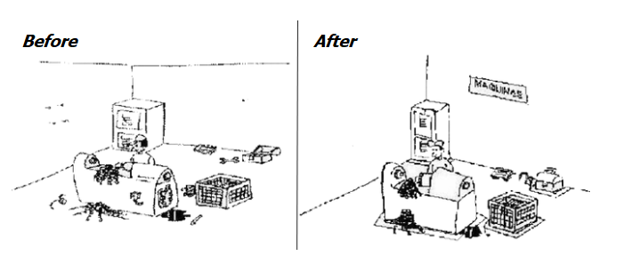 Seiton Before After